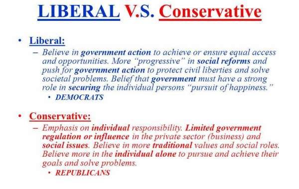 Diferenta dintre Conservatori si Liberali